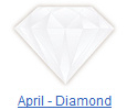 Diamond birthstone jewelry at BillyTheTree Jewelry